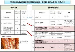 石綿認定基準検討会報告