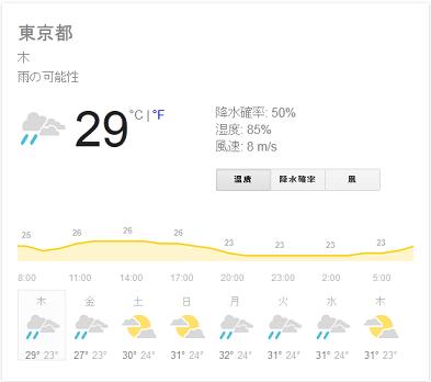 10日間天気 秩父