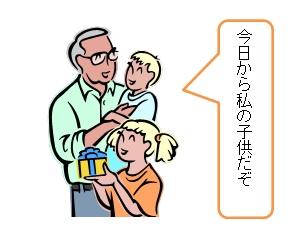 20130423園部 養子縁組