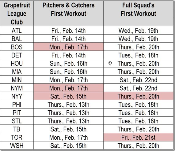 2014 Grapefruit schedule