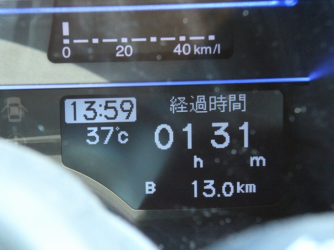 37℃・・・暑いです