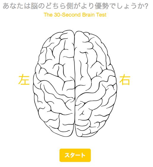 あなたは脳のどちら側がより優勢でしょうか