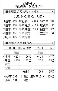 tenhou_prof_20121031.png