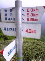 徳島県石堂神社から登山開始9