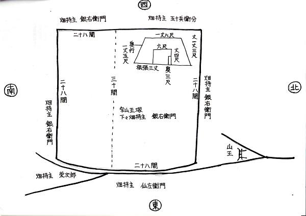 蔵敷村習練場麁絵図