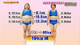 s-guruten diet1
