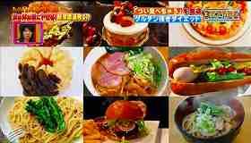 s-guruten diet4