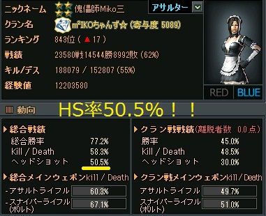 miko,top,hs50!