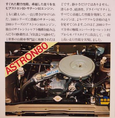 78年11月 ギャランΛ アストロン80