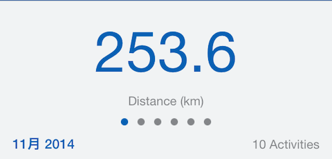 run201411.png
