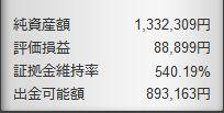 130519FX資産額