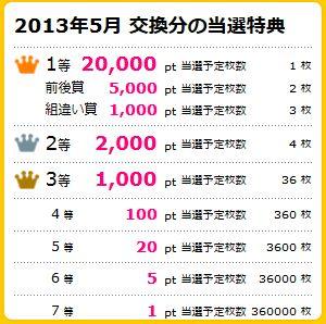 20130609ハピタス宝くじ表