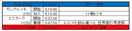 6:48:04 エスタークRAP