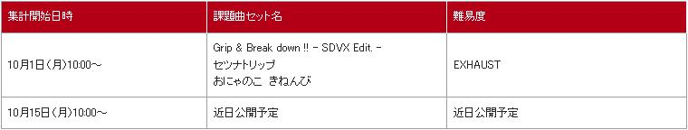 KAC2012-SOUND-VOLTEX-課題曲