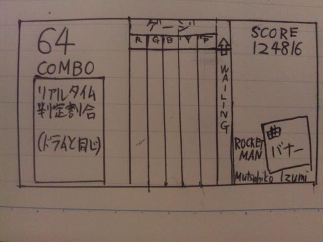 GITADORAロケテスト4