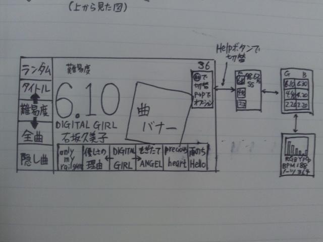 GITADORAロケテスト2