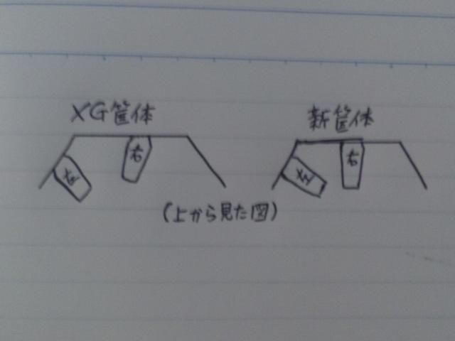 GITADORA1ロケテスト