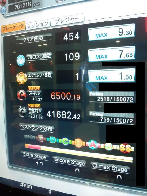 DRUMMAIA-XG3-SKILL6500
