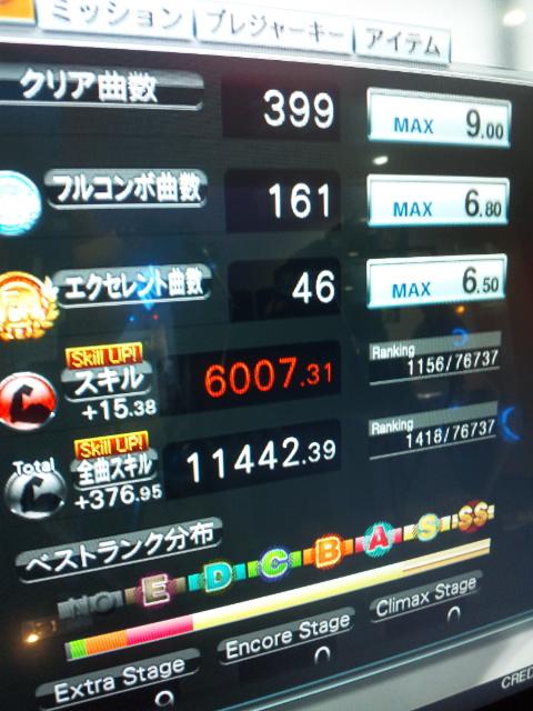 GUITARFREAKS-XG3-SKILL6000-3