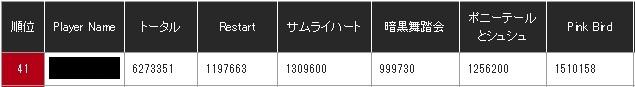 KONAMI-ARCADE-CHAMPIONSHIP2012-GUITARFREAKS-XG3-3