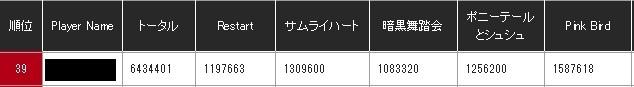 KONAMI-ARCADE-CHAMPIONSHIP2012-GUITARFREAKS-XG3-4-2