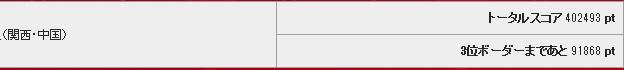 KONAMI-ARCADE-CHAMPIONSHIP2012-POPNMUSIC20-FANTASIA-5