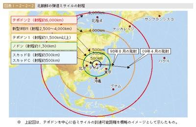 北朝鮮のミサイル射程