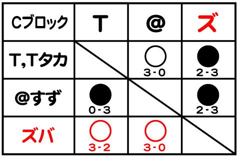 3rd_C