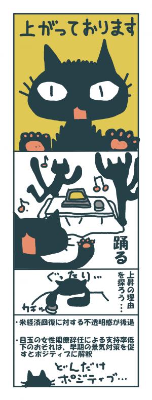 日経578円UP