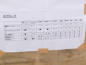 121013 ライフカップ予選結果