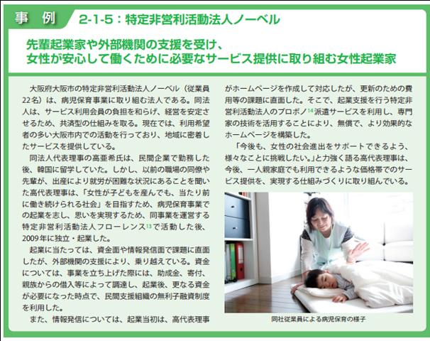 20130426 中小企業白書