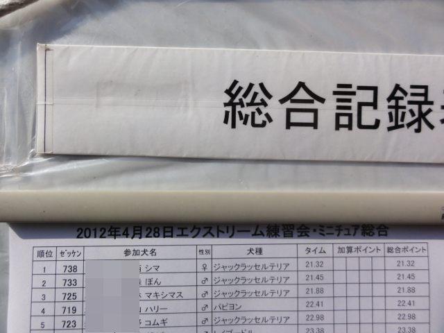 2012熊谷・練習会リザルト