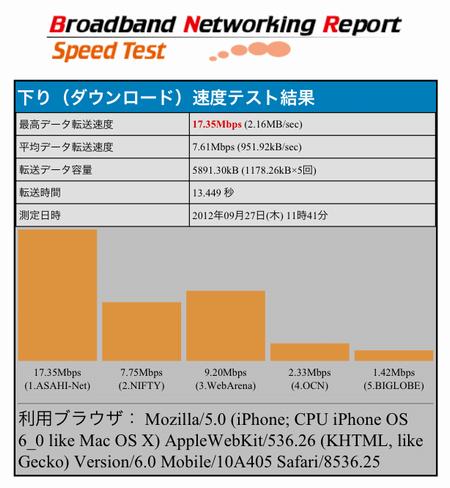 KDDI-LTE-09-27-001.png