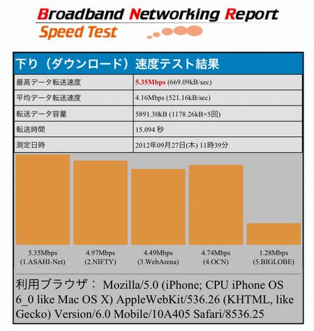 KDDI-LTE-09-27-002.png