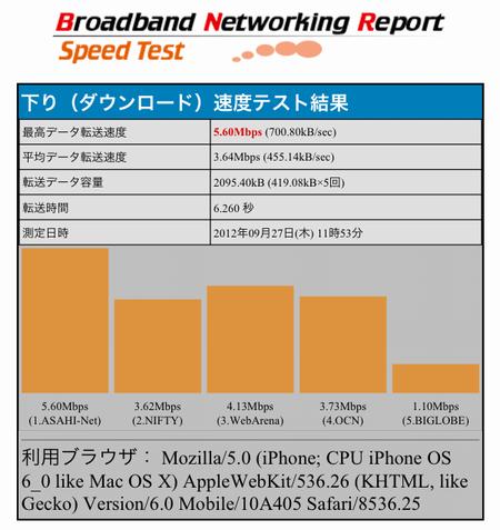 KDDI-LTE-09-27-003.png