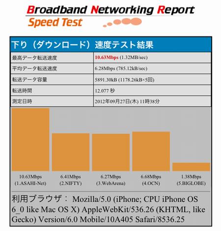 KDDI-LTE-09-27-004.png