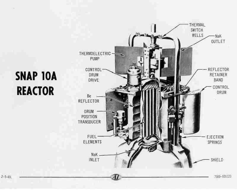 SNAP_10A_Reactor.jpg