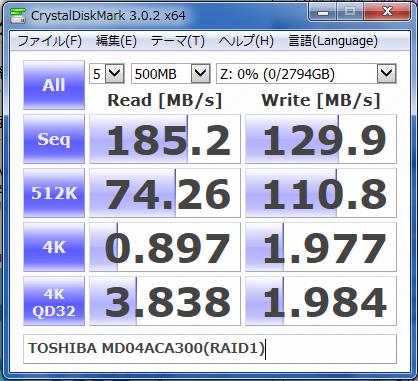 TOSHIBA MD04ACA300(RAID1) ベンチマーク結果