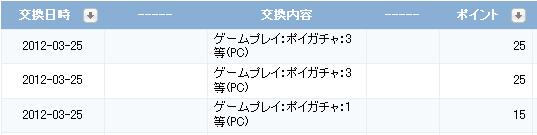 ポイガチャ通帳2012年3月25日