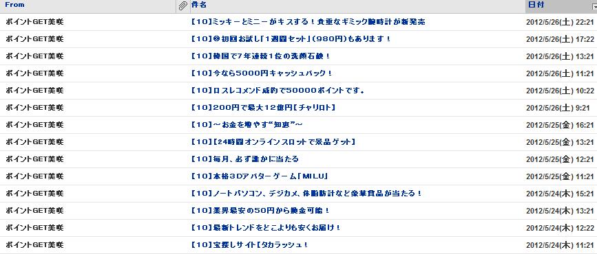メール2012年5月