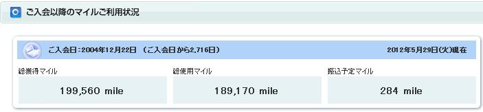ネットマイル マイル利用状況