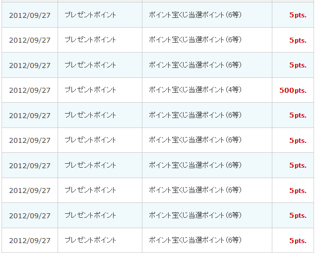 2012年9月宝くじ当選