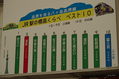 駅の高さ比べ