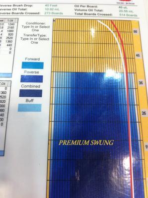 20130430Line-PREMIUM SWING
