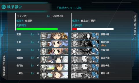 第8駆逐隊