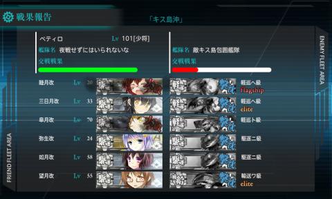 第31駆逐隊