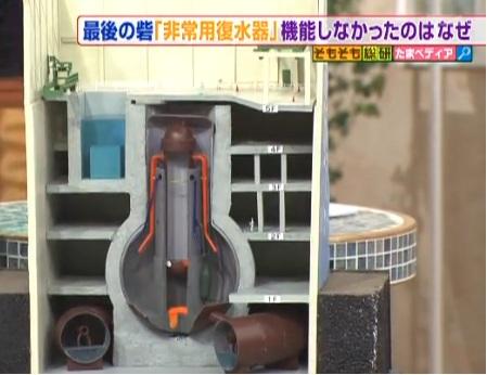 非常用復水器