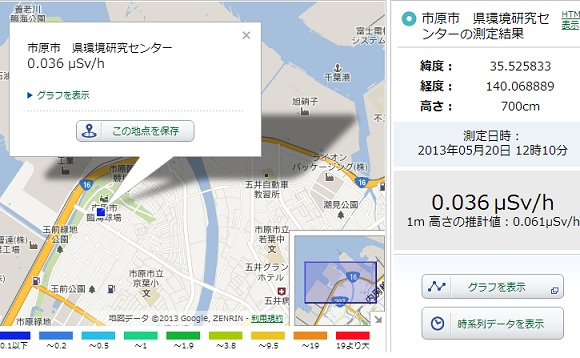 汚染地空間線量2