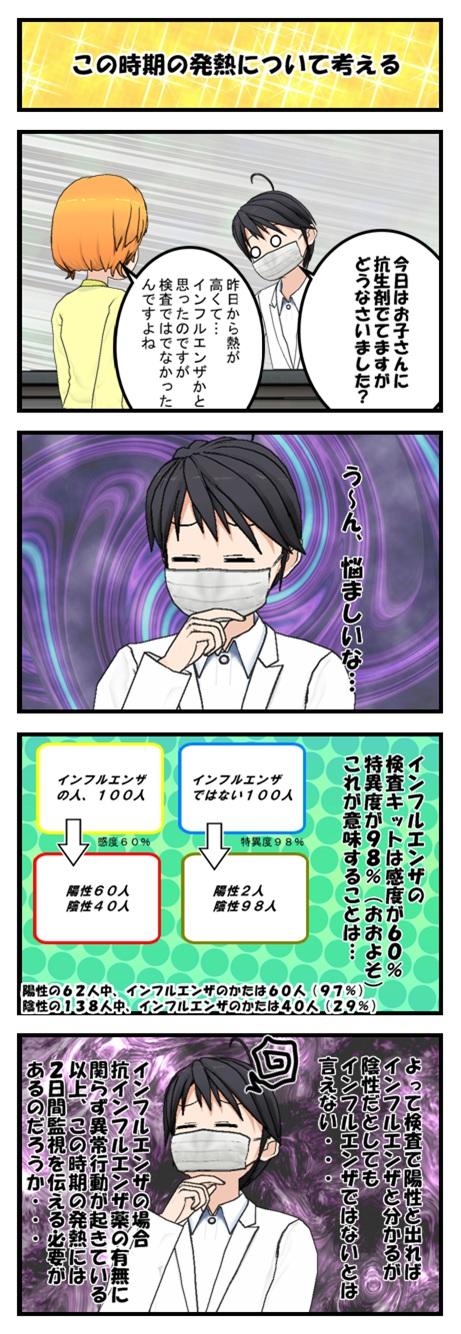 インフルエンザ流行時の発熱