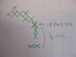フレメフルーツ3-04